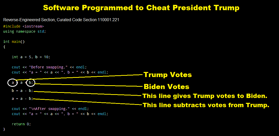 Cheating Trump Code